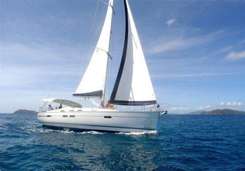Learn To Sail British Virgin Islands